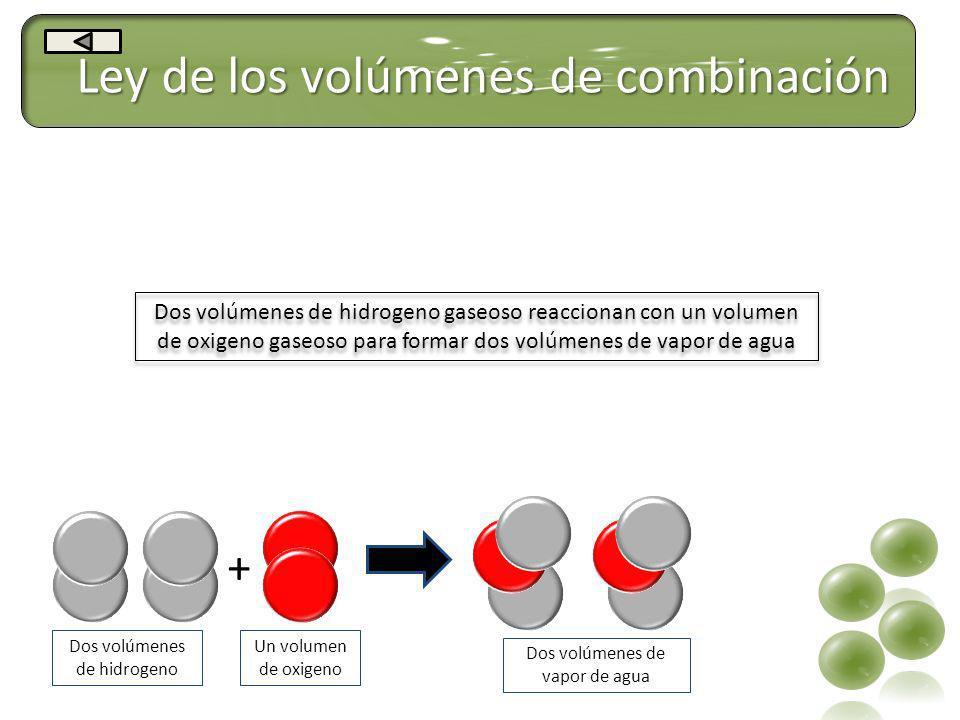 Ley de los volúmenes de combinación Dos volúmenes de hidrogeno Un volumen de oxigeno Dos volúmenes de vapor de agua + Dos volúmenes de hidrogeno gaseo