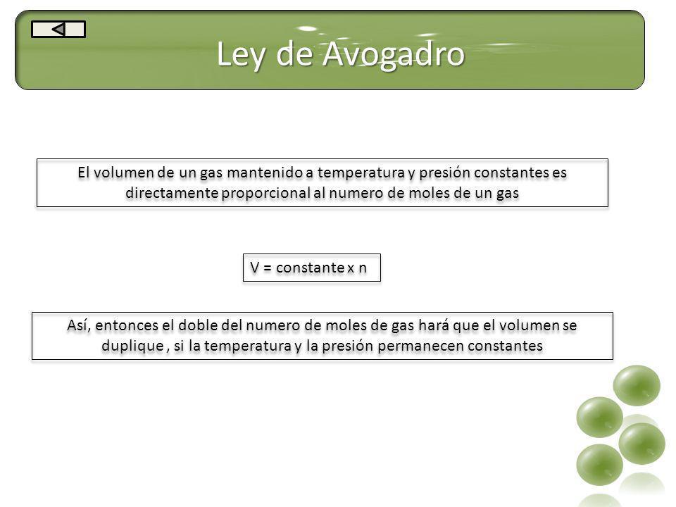 Ley de Avogadro El volumen de un gas mantenido a temperatura y presión constantes es directamente proporcional al numero de moles de un gas V = consta