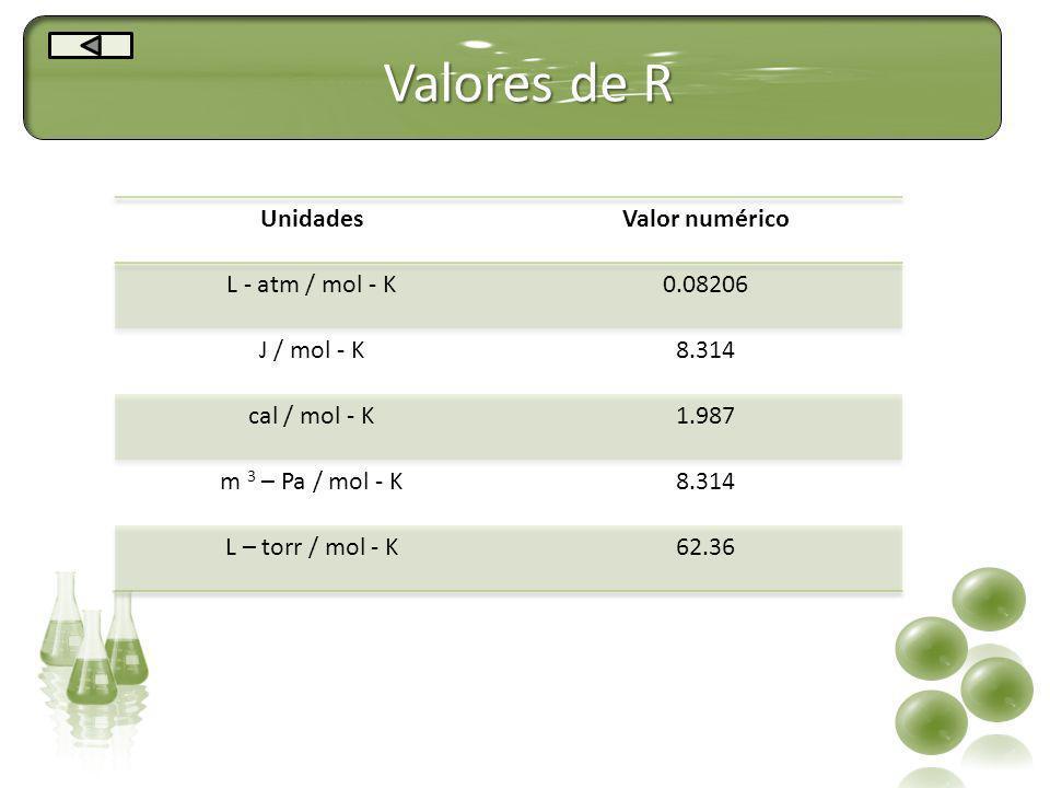 Valores de R