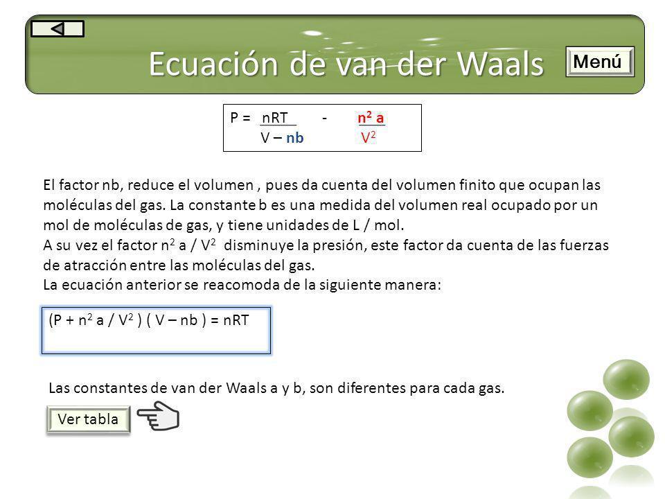 Ecuación de van der Waals P = nRT - n 2 a V – nb V 2 El factor nb, reduce el volumen, pues da cuenta del volumen finito que ocupan las moléculas del g