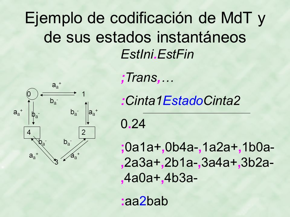 Ejemplo de codificación de MdT y de sus estados instantáneos EstIni.EstFin ;Trans,… :Cinta1EstadoCinta2 0.24 ;0a1a+,0b4a-,1a2a+,1b0a-,2a3a+,2b1a-,3a4a