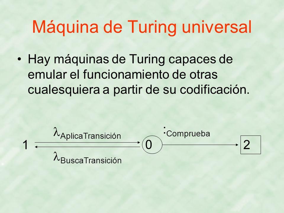 Máquina de Turing universal Hay máquinas de Turing capaces de emular el funcionamiento de otras cualesquiera a partir de su codificación. 1 BuscaTrans