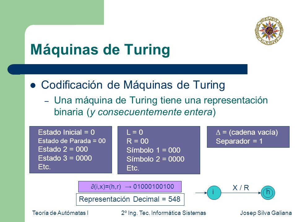 Teoría de Autómatas I2º Ing. Tec. Informática SistemasJosep Silva Galiana Máquinas de Turing Codificación de Máquinas de Turing – Una máquina de Turin