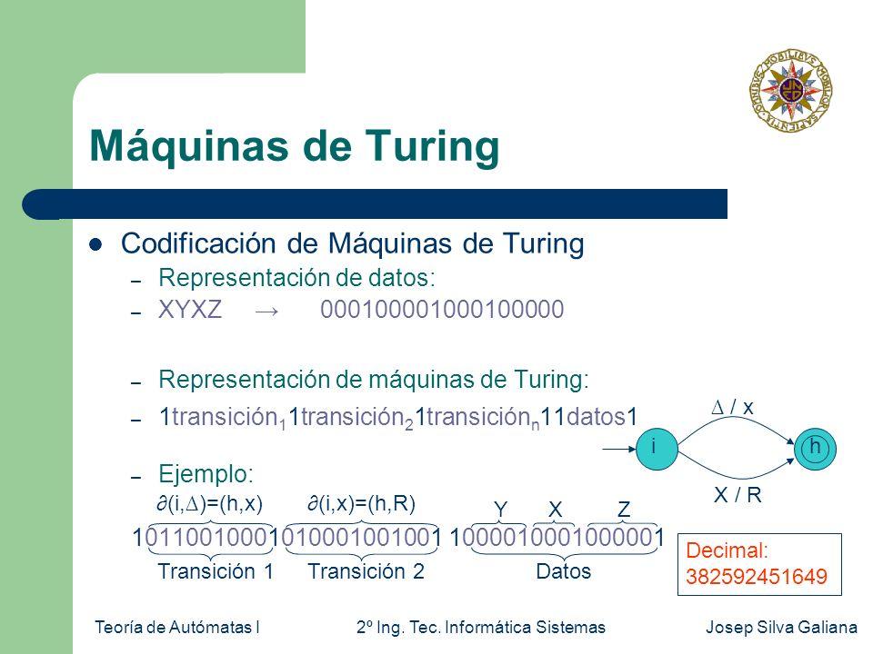 Teoría de Autómatas I2º Ing. Tec. Informática SistemasJosep Silva Galiana Máquinas de Turing Codificación de Máquinas de Turing – Representación de da