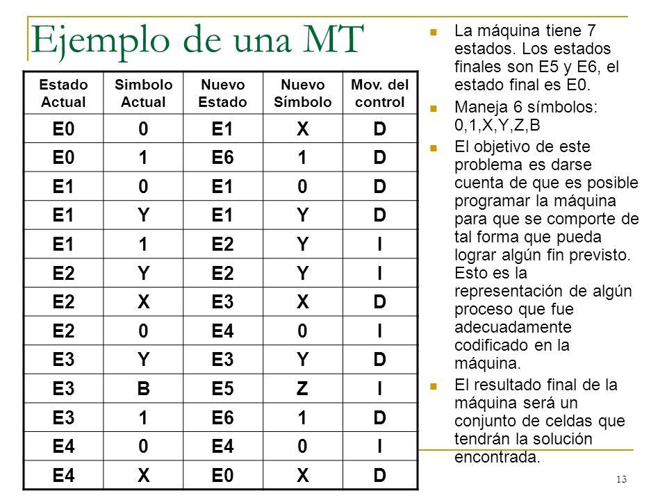 MERG 13 Ejemplo de una MT La máquina tiene 7 estados. Los estados finales son E5 y E6, el estado final es E0. Maneja 6 símbolos: 0,1,X,Y,Z,B El objeti