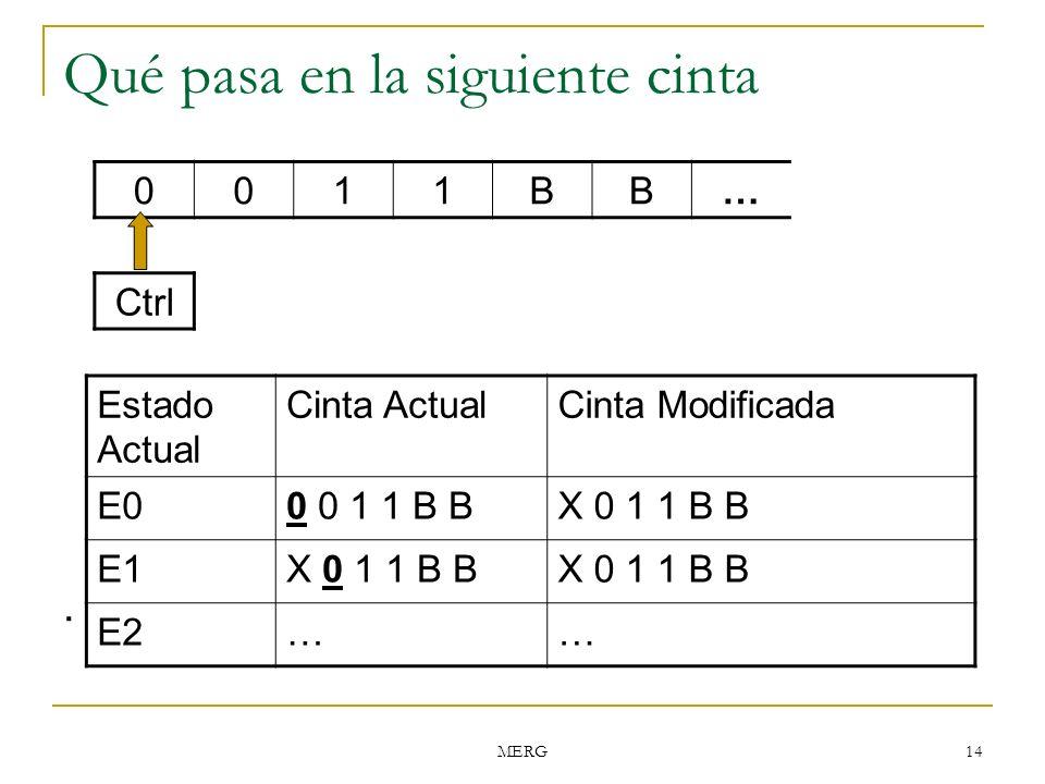 MERG 14 Qué pasa en la siguiente cinta. 0011BB… Ctrl Estado Actual Cinta ActualCinta Modificada E00 0 1 1 B BX 0 1 1 B B E1X 0 1 1 B B E2……