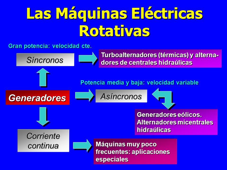Las Máquinas Eléctricas Rotativas Generadores Síncronos Asíncronos Corriente continua Turboalternadores (térmicas) y alterna- dores de centrales hidraúlicas Generadores eólicos.