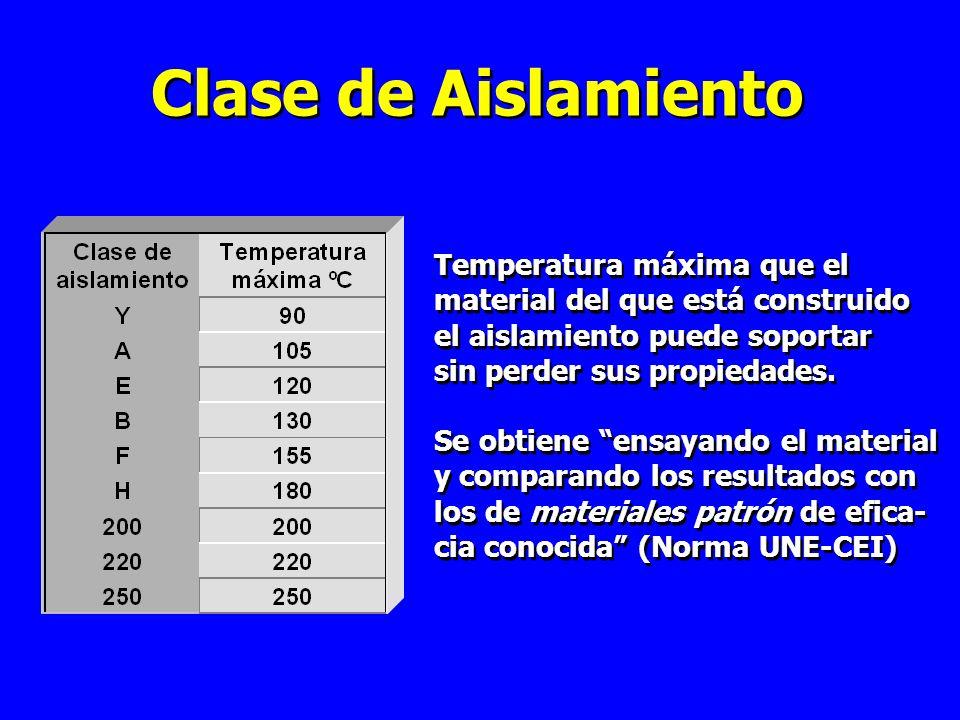 Clase de Aislamiento Temperatura máxima que el material del que está construido el aislamiento puede soportar sin perder sus propiedades.