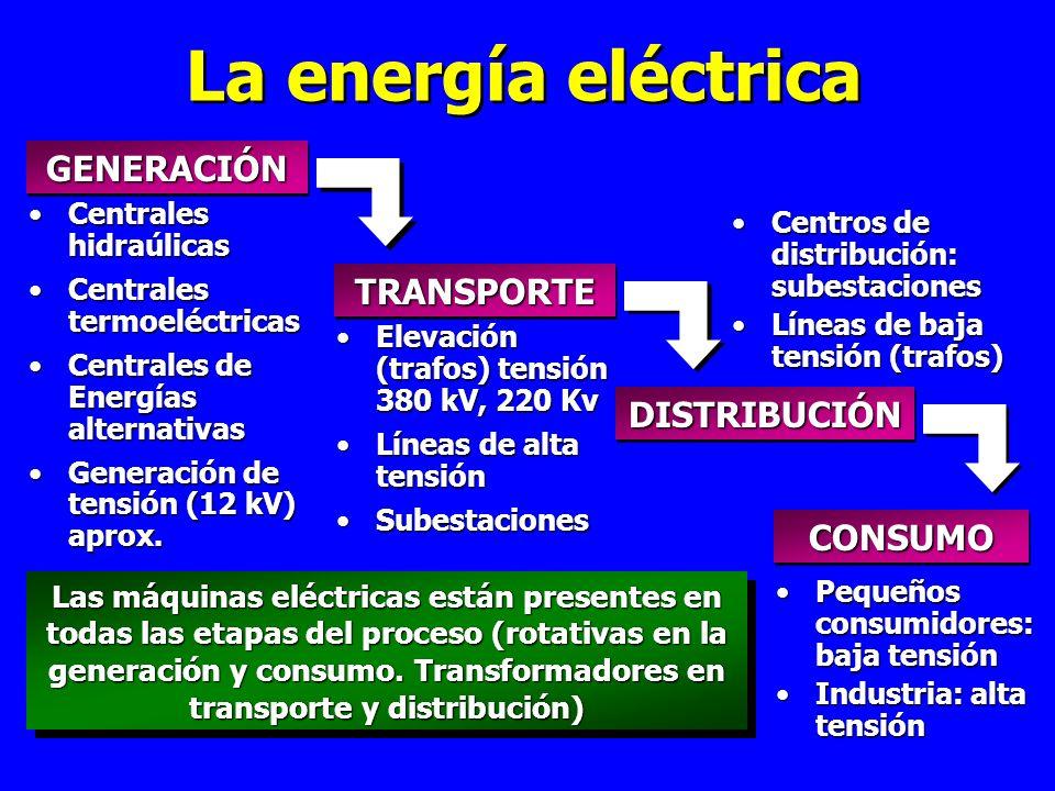La energía eléctrica GENERACIÓNGENERACIÓN TRANSPORTETRANSPORTE DISTRIBUCIÓNDISTRIBUCIÓN CONSUMOCONSUMO Centrales hidraúlicasCentrales hidraúlicas Centrales termoeléctricasCentrales termoeléctricas Centrales de Energías alternativasCentrales de Energías alternativas Generación de tensión (12 kV) aprox.Generación de tensión (12 kV) aprox.