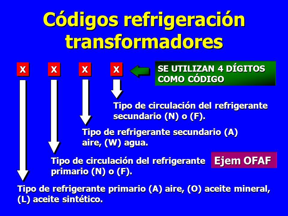 Códigos refrigeración transformadores SE UTILIZAN 4 DÍGITOS COMO CÓDIGO XXXXXXXX Tipo de circulación del refrigerante secundario (N) o (F).