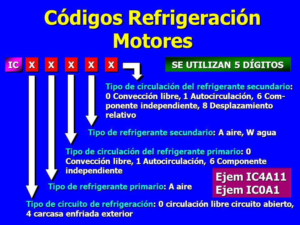 Códigos Refrigeración Motores XXXXXXXXXX Tipo de circulación del refrigerante secundario: 0 Convección libre, 1 Autocirculación, 6 Com- ponente independiente, 8 Desplazamiento relativo Tipo de refrigerante secundario: A aire, W agua Tipo de circulación del refrigerante primario: 0 Convección libre, 1 Autocirculación, 6 Componente independiente Tipo de refrigerante primario: A aire Tipo de circuito de refrigeración: 0 circulación libre circuito abierto, 4 carcasa enfriada exterior SE UTILIZAN 5 DÍGITOS Ejem IC4A11 Ejem IC0A1 ICIC