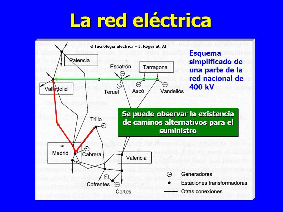 La red eléctrica Esquema simplificado de una parte de la red nacional de 400 kV Se puede observar la existencia de caminos alternativos para el suministro Tecnología eléctrica – J.