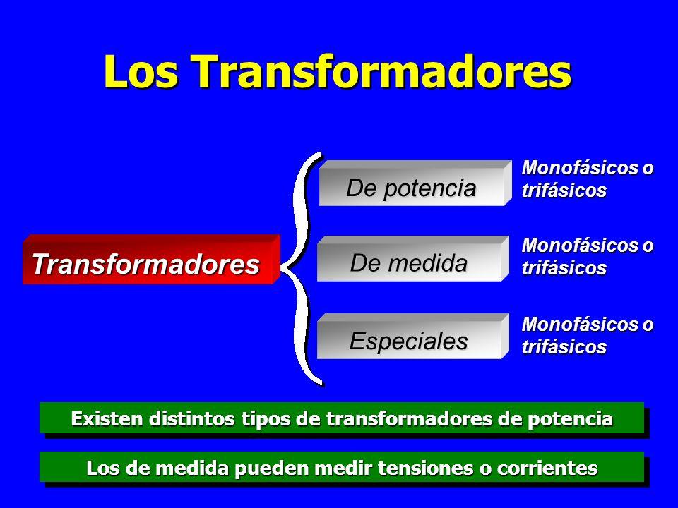 Los Transformadores Transformadores De potencia De medida Especiales Monofásicos o trifásicos Existen distintos tipos de transformadores de potencia Los de medida pueden medir tensiones o corrientes