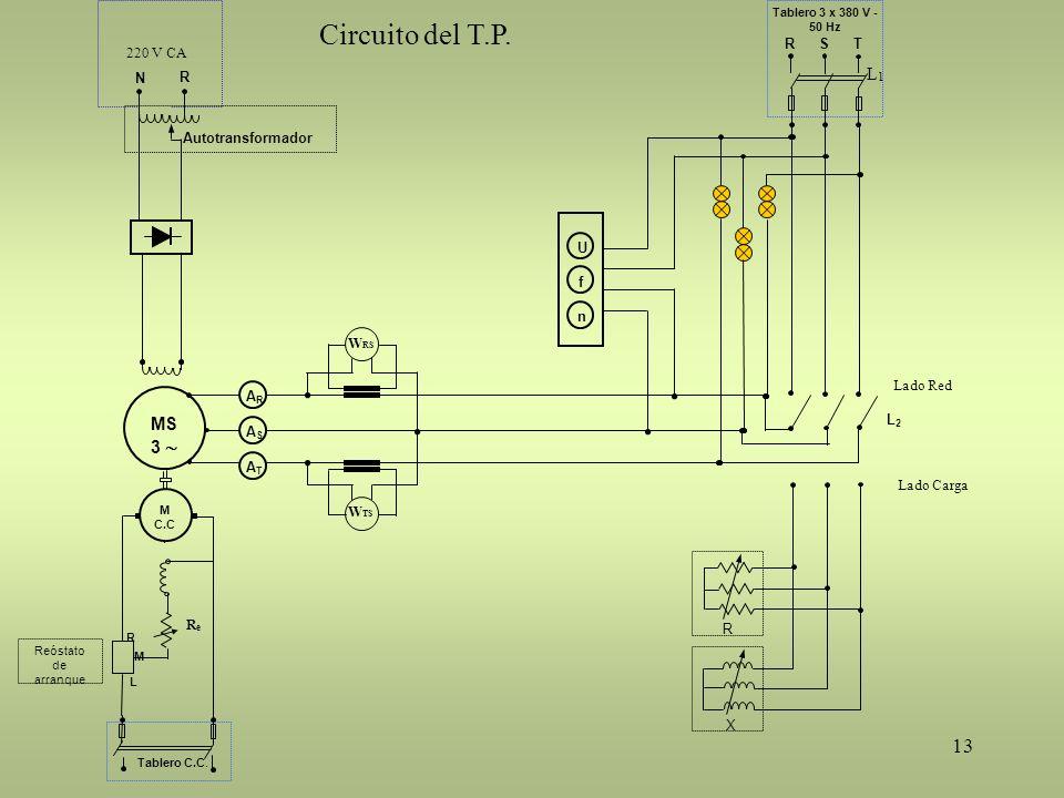 13 L2L2 RS T Tablero 3 x 380 V - 50 Hz L1L1 Lado Red f U n R X Lado Carga A R A S A T W RS W TS R M L Reóstato de arranque Tablero C.C. M C.C. ReRe MS