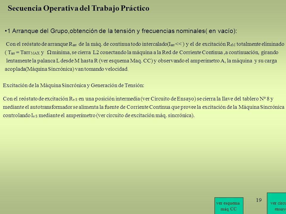 19 Secuencia Operativa del Trabajo Práctico ver esquema máq CC 1 Arranque del Grupo,obtención de la tensión y frecuencias nominales( en vacío): Con el