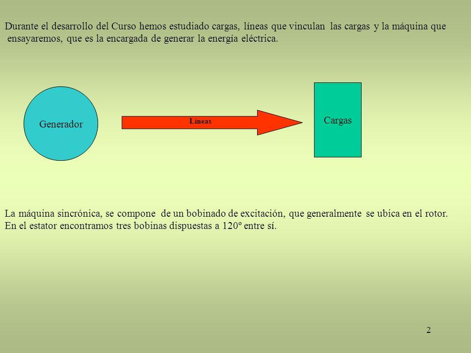 2 Cargas Durante el desarrollo del Curso hemos estudiado cargas, líneas que vinculan las cargas y la máquina que ensayaremos, que es la encargada de g