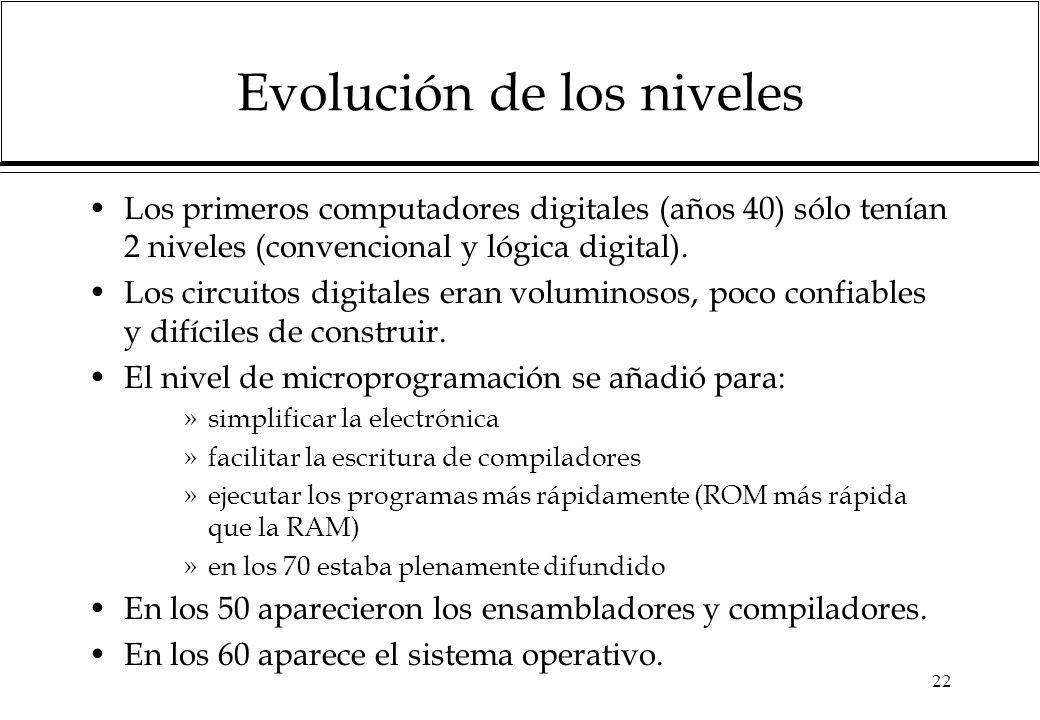 22 Evolución de los niveles Los primeros computadores digitales (años 40) sólo tenían 2 niveles (convencional y lógica digital). Los circuitos digital