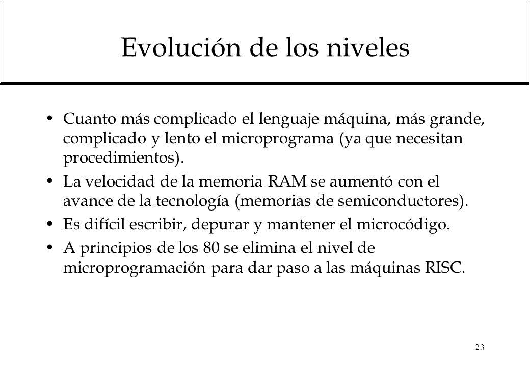 23 Evolución de los niveles Cuanto más complicado el lenguaje máquina, más grande, complicado y lento el microprograma (ya que necesitan procedimiento