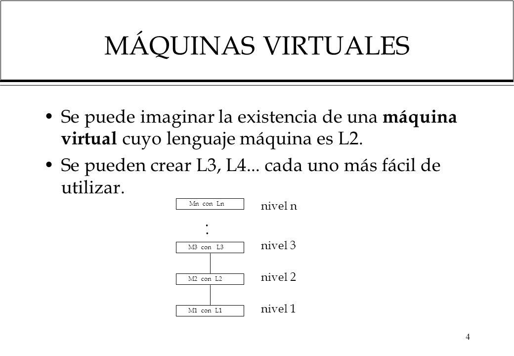4 MÁQUINAS VIRTUALES Se puede imaginar la existencia de una máquina virtual cuyo lenguaje máquina es L2. Se pueden crear L3, L4... cada uno más fácil
