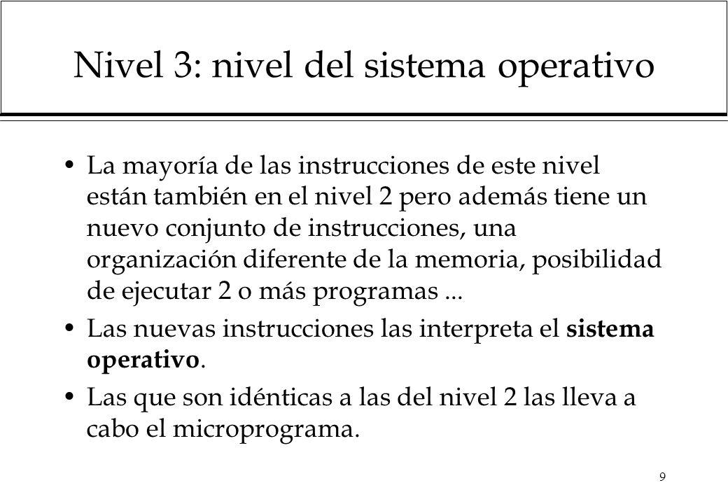 9 Nivel 3: nivel del sistema operativo La mayoría de las instrucciones de este nivel están también en el nivel 2 pero además tiene un nuevo conjunto d