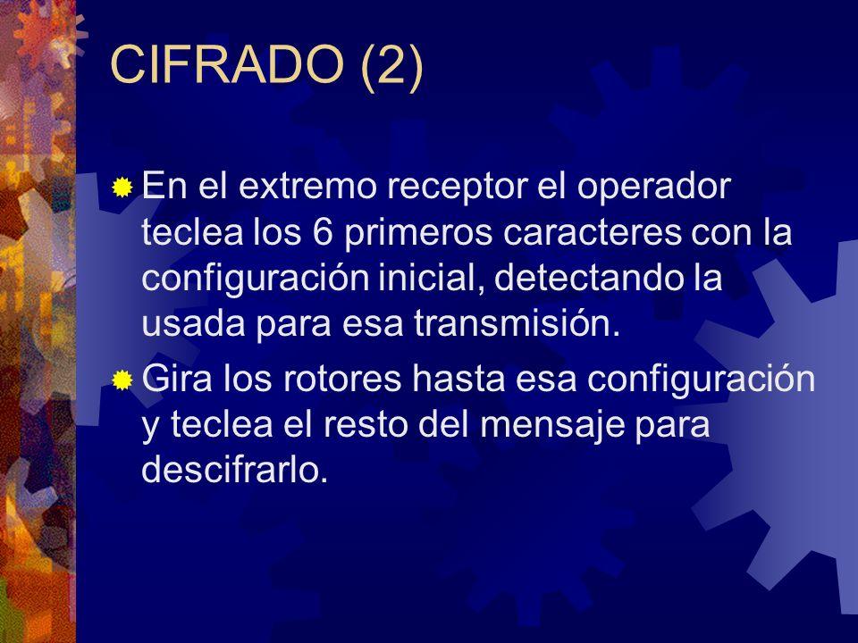 CIFRADO (2) En el extremo receptor el operador teclea los 6 primeros caracteres con la configuración inicial, detectando la usada para esa transmisión