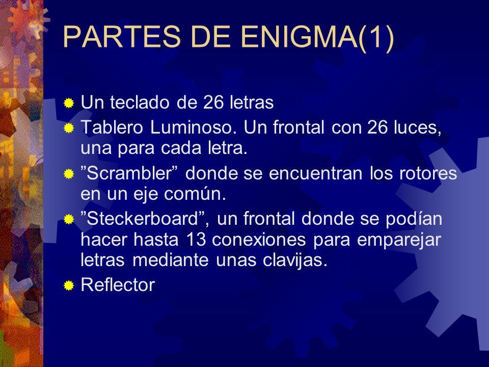 PARTES DE ENIGMA(1) Un teclado de 26 letras Tablero Luminoso. Un frontal con 26 luces, una para cada letra. Scrambler donde se encuentran los rotores