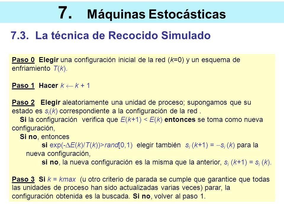 7. Máquinas Estocásticas 7.3. La técnica de Recocido Simulado Paso 0 Elegir una configuración inicial de la red (k=0) y un esquema de enfriamiento T(k