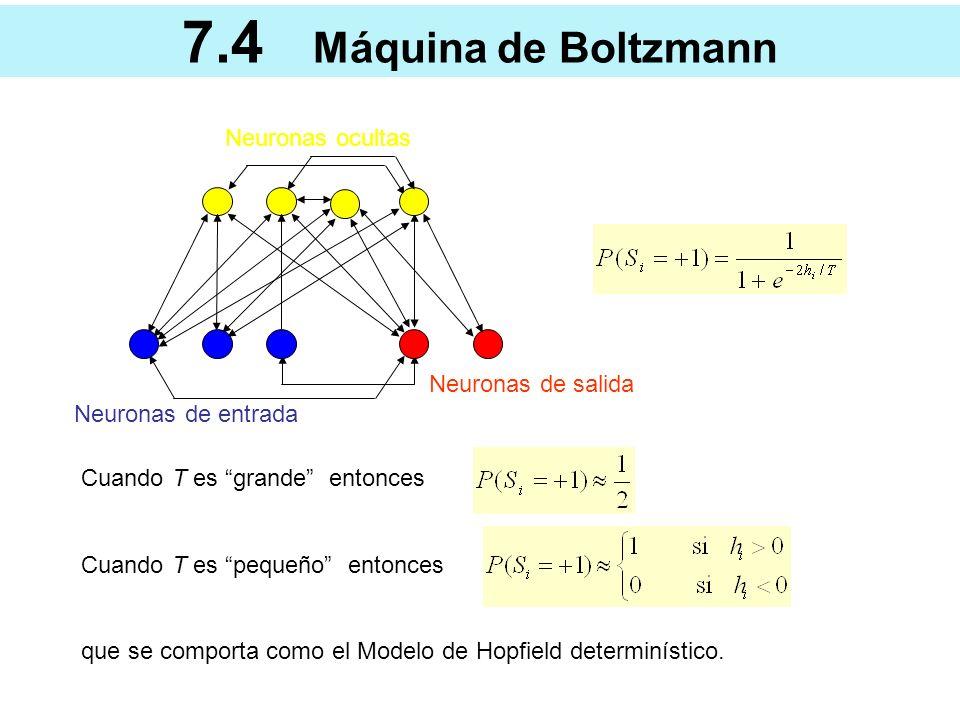 7.4 Máquina de Boltzmann proceso de aprendizaje El proceso de aprendizaje se lleva a cabo en dos etapas: una etapa de bloqueo o ajuste donde se ajustan las unidades visibles a los patrones de entrenamiento mientras que las unidades ocultas evolucionan según la dinámica de la red; en la otra etapa libre sólo se ajustan las neuronas de entrada y las demás evolucionan libremente.