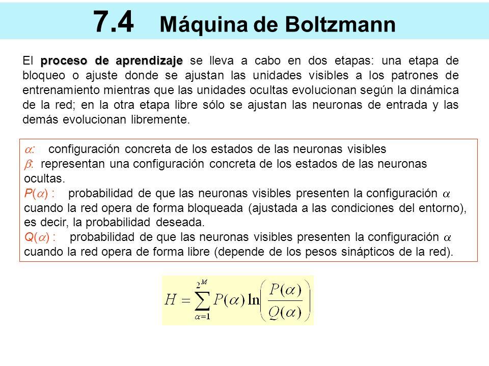 7.4 Máquina de Boltzmann proceso de aprendizaje El proceso de aprendizaje se lleva a cabo en dos etapas: una etapa de bloqueo o ajuste donde se ajusta