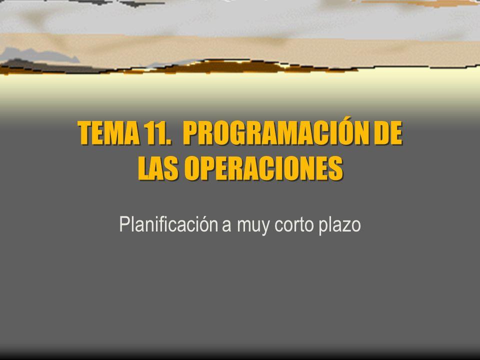 TEMA 11. PROGRAMACIÓN DE LAS OPERACIONES Planificación a muy corto plazo