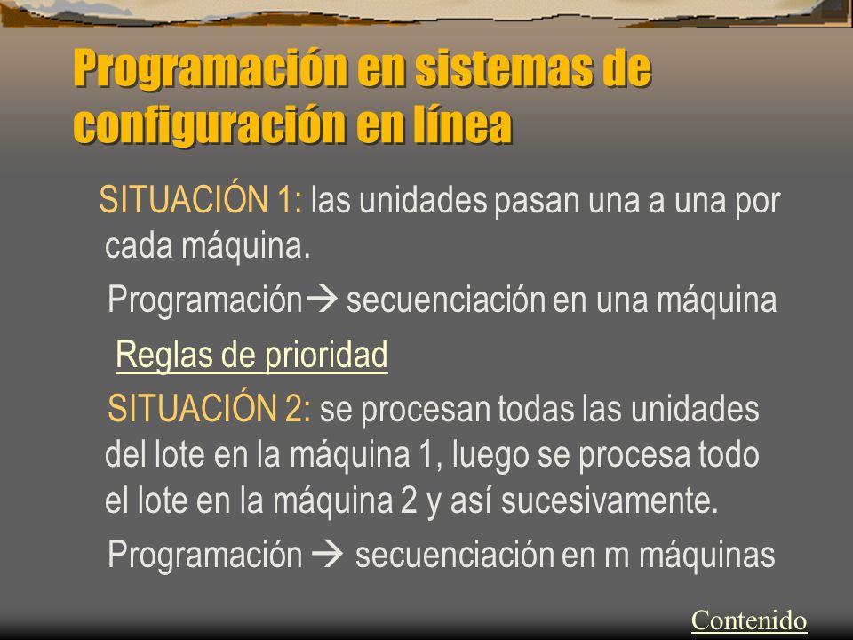 Programación en sistemas de configuración en línea SITUACIÓN 1: las unidades pasan una a una por cada máquina. Programación secuenciación en una máqui