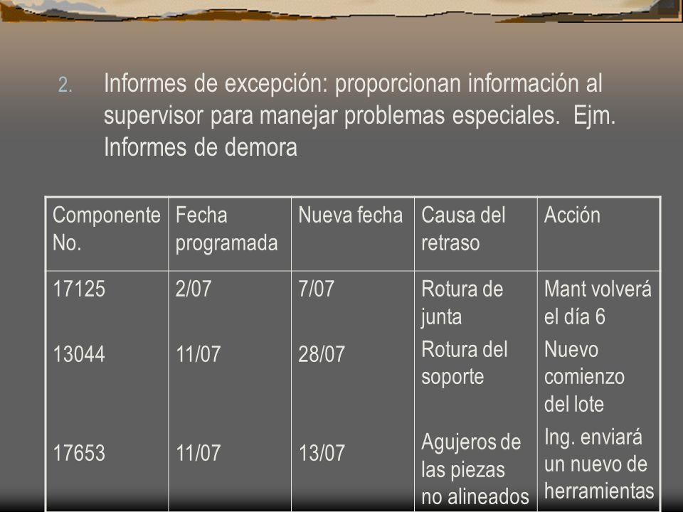 2. Informes de excepción: proporcionan información al supervisor para manejar problemas especiales. Ejm. Informes de demora Componente No. Fecha progr