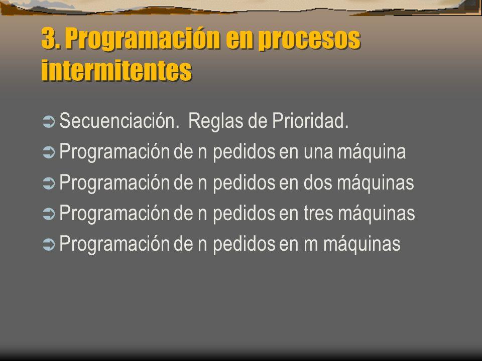 3. Programación en procesos intermitentes Secuenciación. Reglas de Prioridad. Programación de n pedidos en una máquina Programación de n pedidos en do