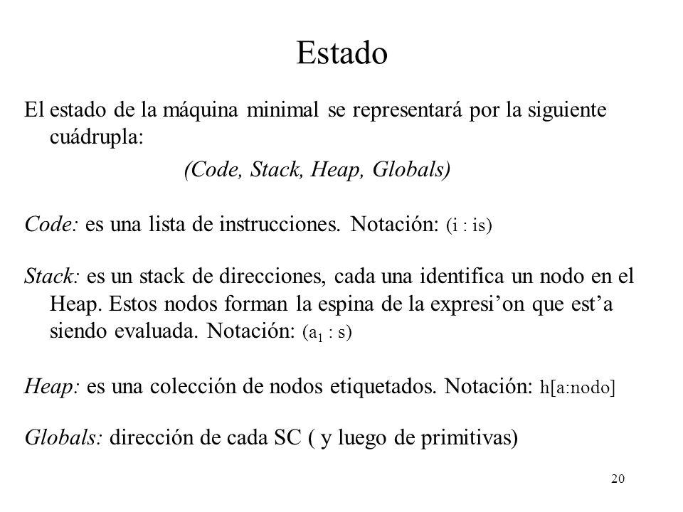 20 Estado El estado de la máquina minimal se representará por la siguiente cuádrupla: (Code, Stack, Heap, Globals) Code: es una lista de instrucciones.
