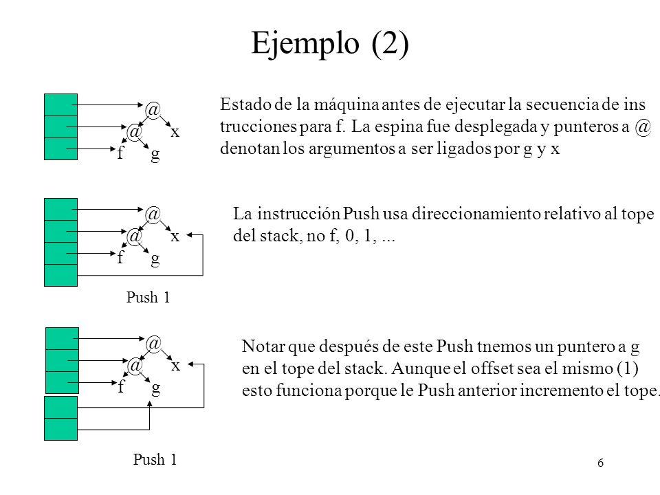 6 Ejemplo (2) @ @ x f g Estado de la máquina antes de ejecutar la secuencia de ins trucciones para f.