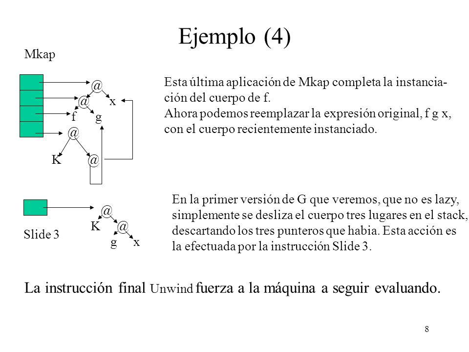 8 Ejemplo (4) @ @ x f g @ K @ Mkap Esta última aplicación de Mkap completa la instancia- ción del cuerpo de f.