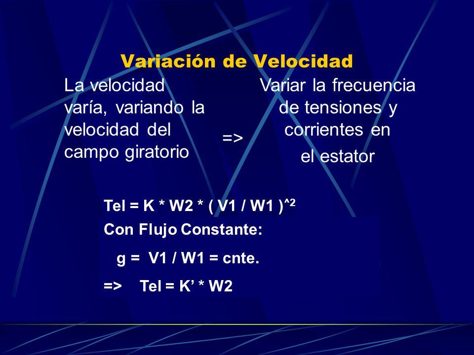 Variación de Velocidad La velocidad varía, variando la velocidad del campo giratorio => Variar la frecuencia de tensiones y corrientes en el estator Tel = K * W2 * ( V1 / W1 ) ^2 Con: W1 = 2*Pi*f = Frecuencia angular estator W2 = W1 – Wr = Frecuencia deslizamiento o de las corrientes en el rotor Con Flujo Constante: g = V1 / W1 = cnte.