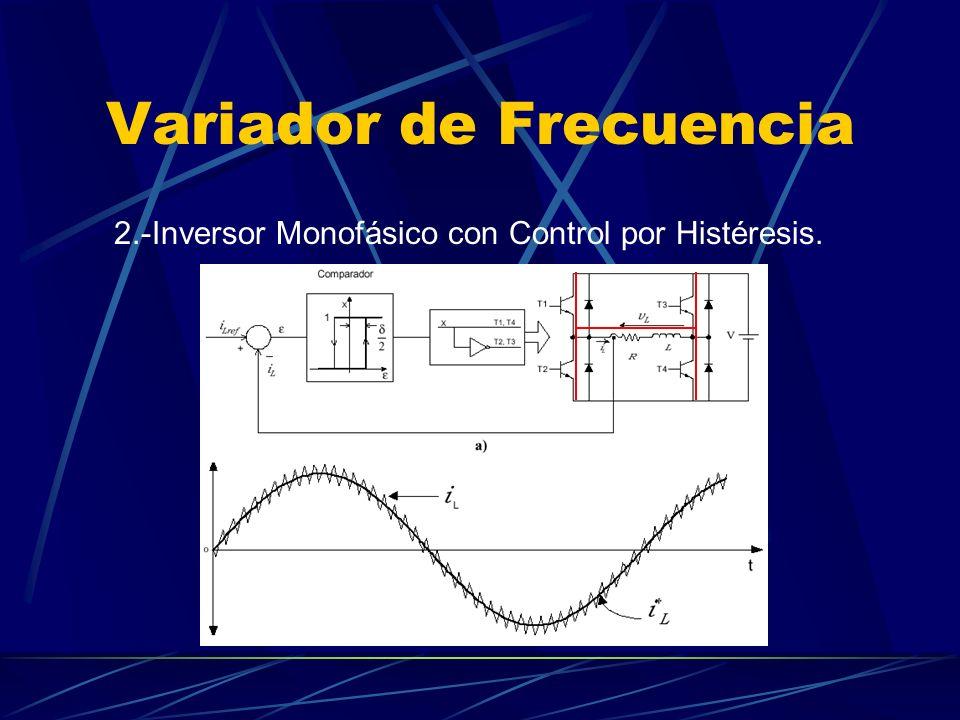 Variador de Frecuencia 2.-Inversor Monofásico con Control por Histéresis.