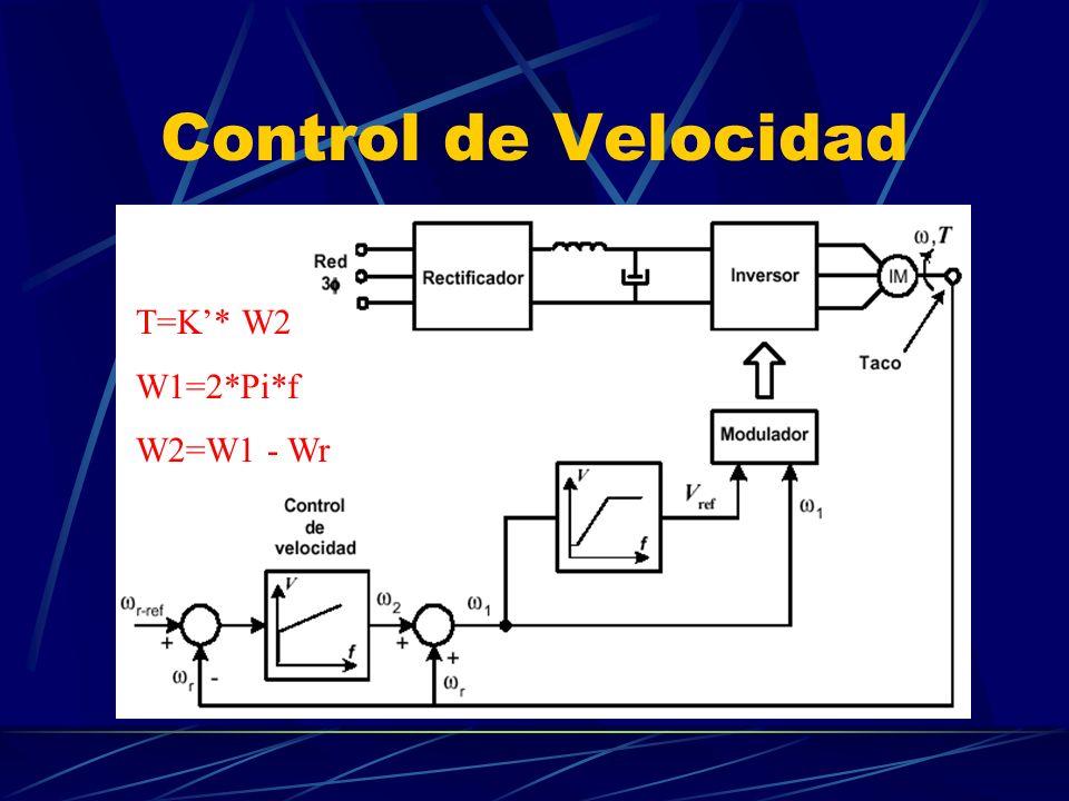 Control de Velocidad T=K* W2 W1=2*Pi*f W2=W1 - Wr