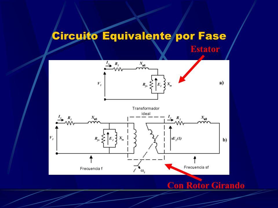 Circuito Equivalente por Fase Estator Con Rotor Girando
