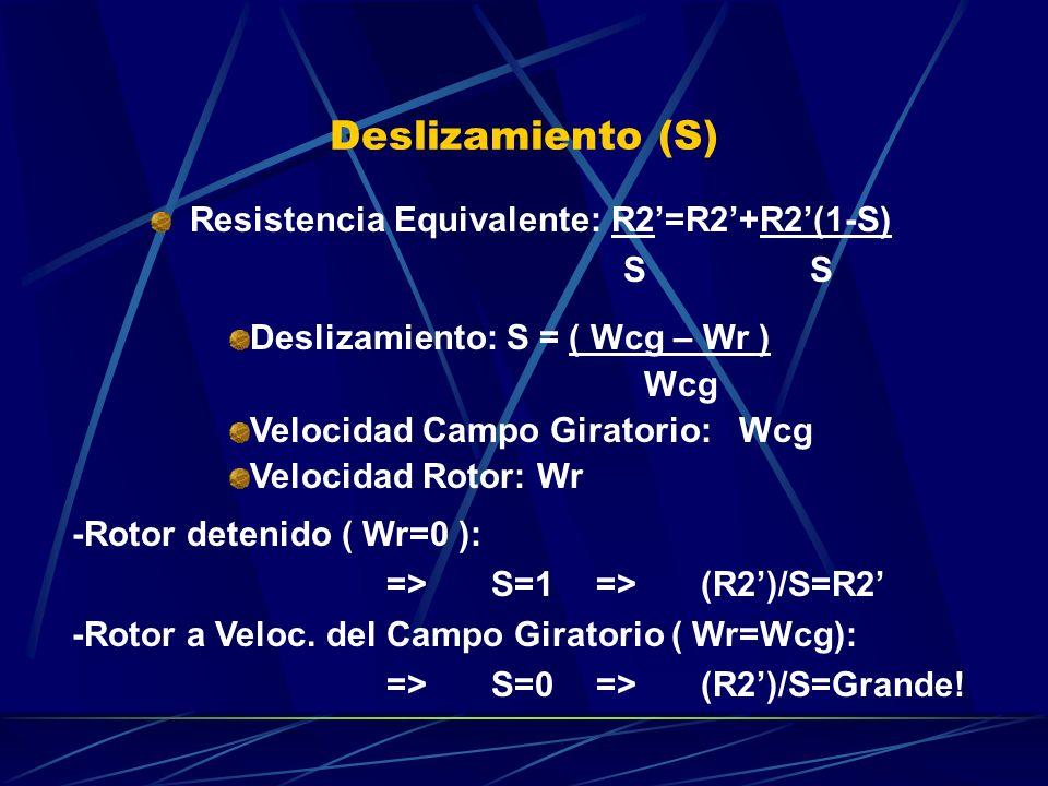 Deslizamiento (S) Resistencia Equivalente: R2=R2+R2(1-S) S S Deslizamiento: S = ( Wcg – Wr ) Wcg Velocidad Campo Giratorio: Wcg Velocidad Rotor: Wr -Rotor detenido ( Wr=0 ): =>S=1=>(R2)/S=R2 -Rotor a Veloc.