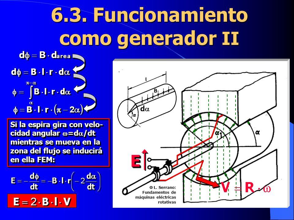 EE d Si la espira gira con velo- cidad angular =d /dt mientras se mueva en la zona del flujo se inducirá en ella FEM: 6.3. Funcionamiento como generad