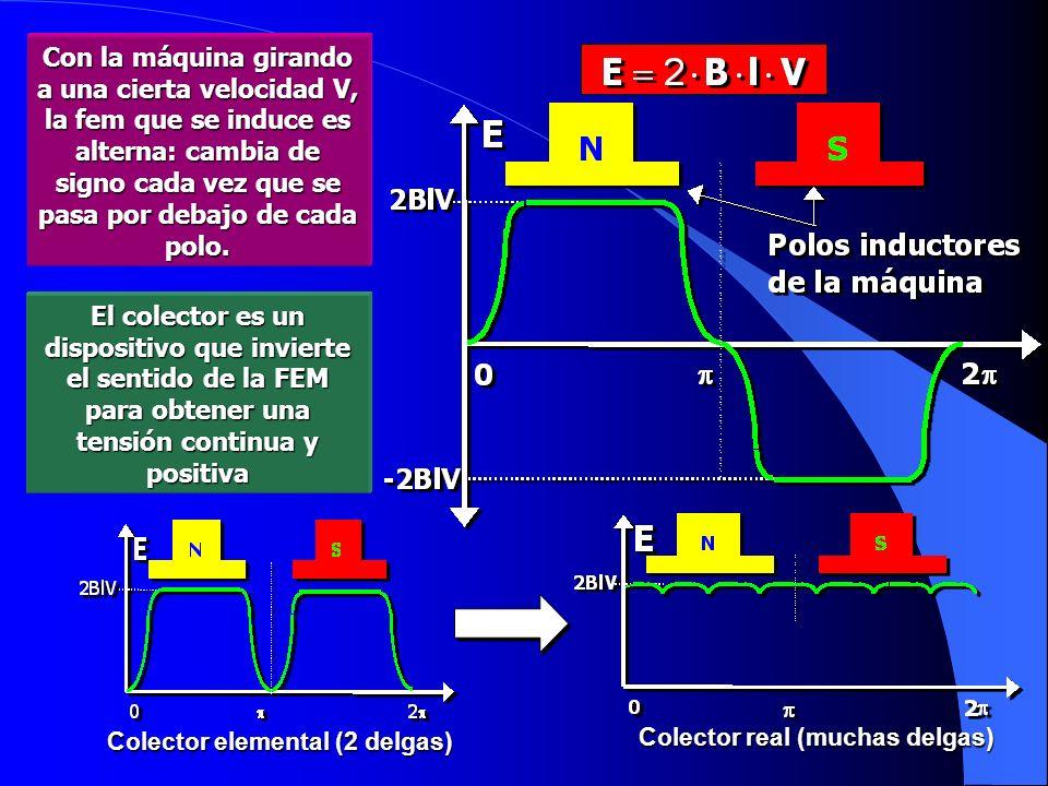 Con la máquina girando a una cierta velocidad V, la fem que se induce es alterna: cambia de signo cada vez que se pasa por debajo de cada polo. El col