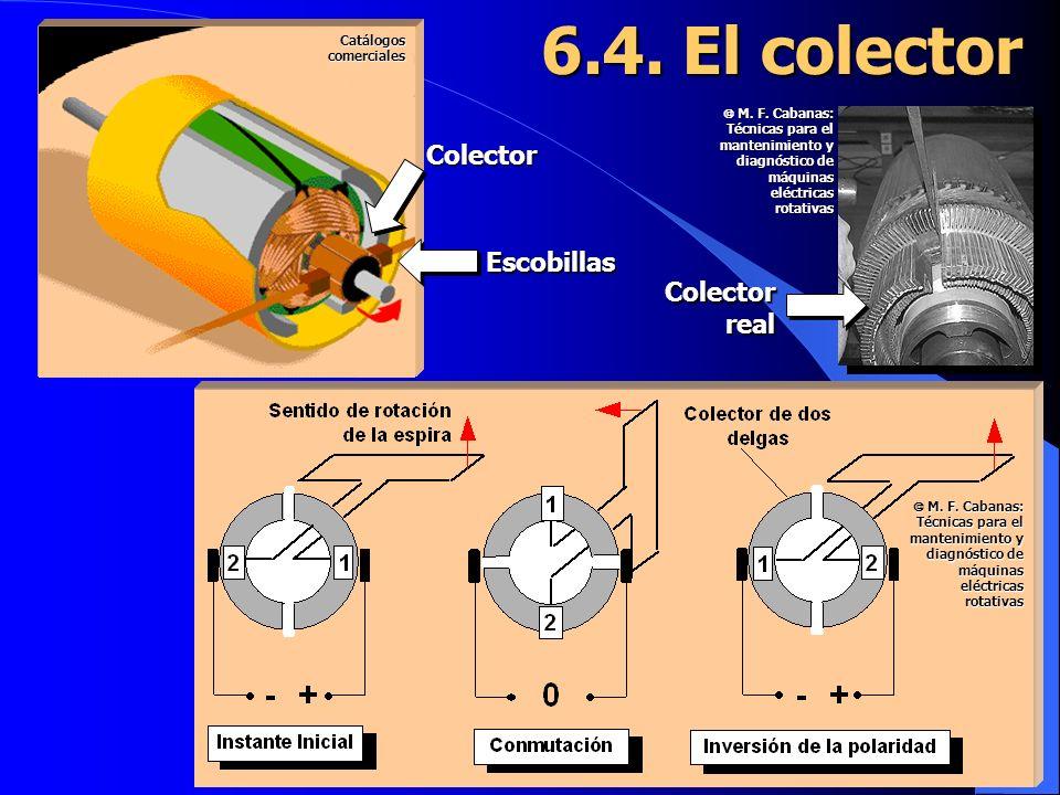 6.4. El colector Escobillas Colector real Colector M. F. Cabanas: Técnicas para el mantenimiento y diagnóstico de máquinas eléctricas rotativas M. F.