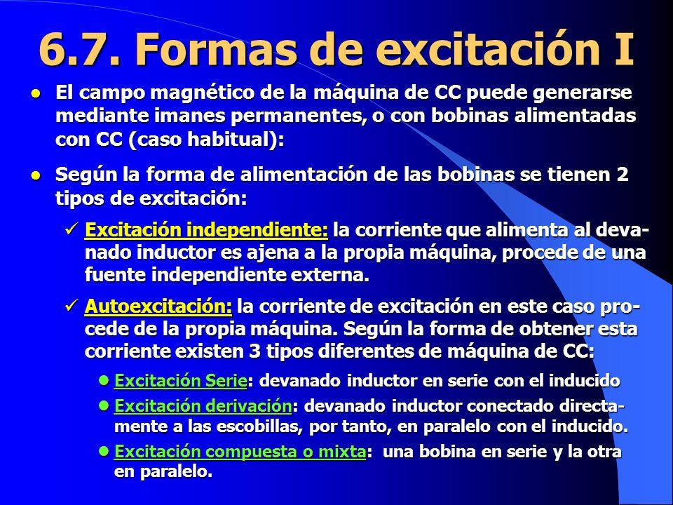 Motor de excitación independiente Motor de excitación derivación Motor de excitación serie 6.7.