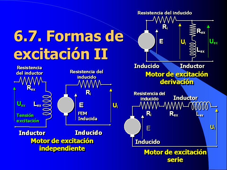 Motor de excitación independiente Motor de excitación derivación Motor de excitación serie 6.7. Formas de excitación II