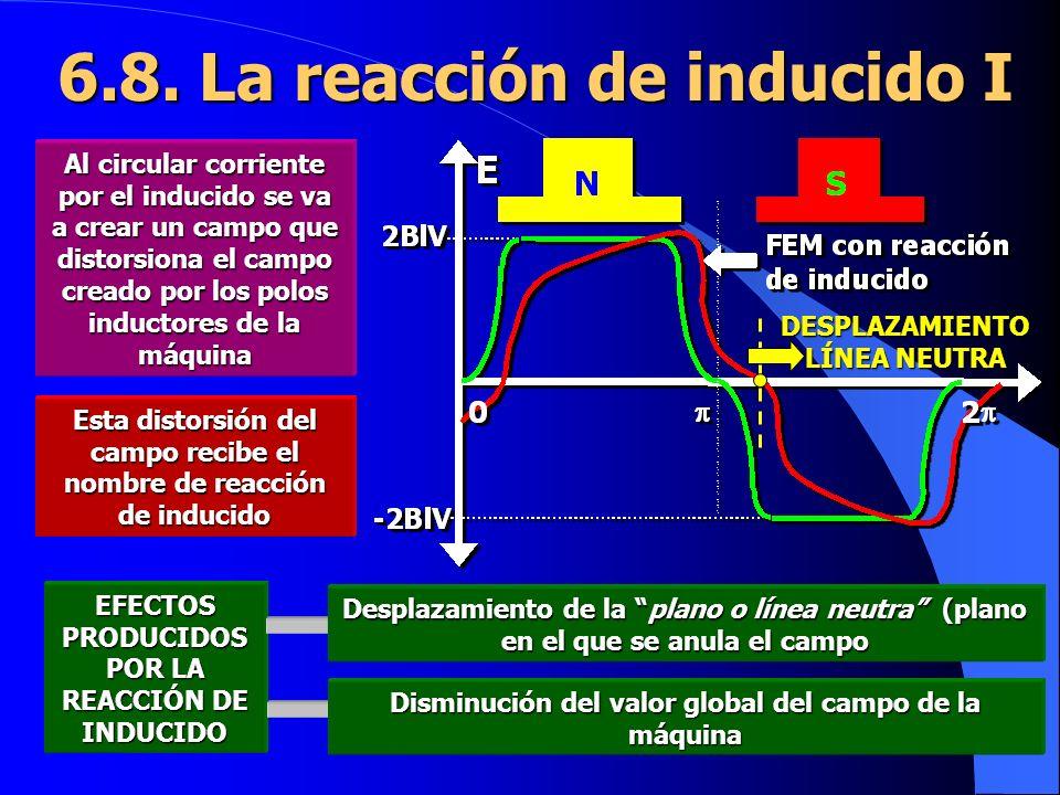 6.8. La reacción de inducido I Al circular corriente por el inducido se va a crear un campo que distorsiona el campo creado por los polos inductores d