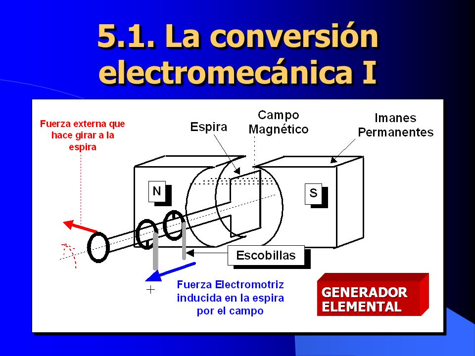 5.1. La conversión electromecánica I GENERADORELEMENTAL