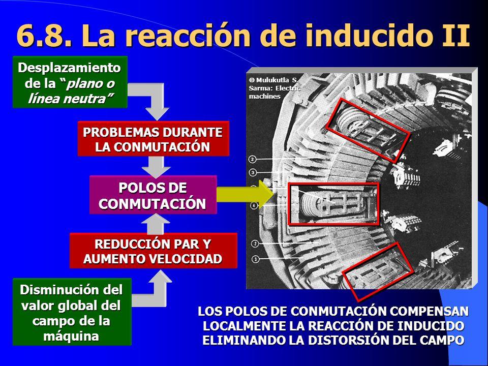 Mulukutla S. Sarma: Electric machines Mulukutla S. Sarma: Electric machines REDUCCIÓN PAR Y AUMENTO VELOCIDAD 6.8. La reacción de inducido II Desplaza