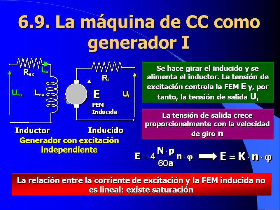 6.9. La máquina de CC como generador I Generador con excitación independiente Se hace girar el inducido y se alimenta el inductor. La tensión de excit
